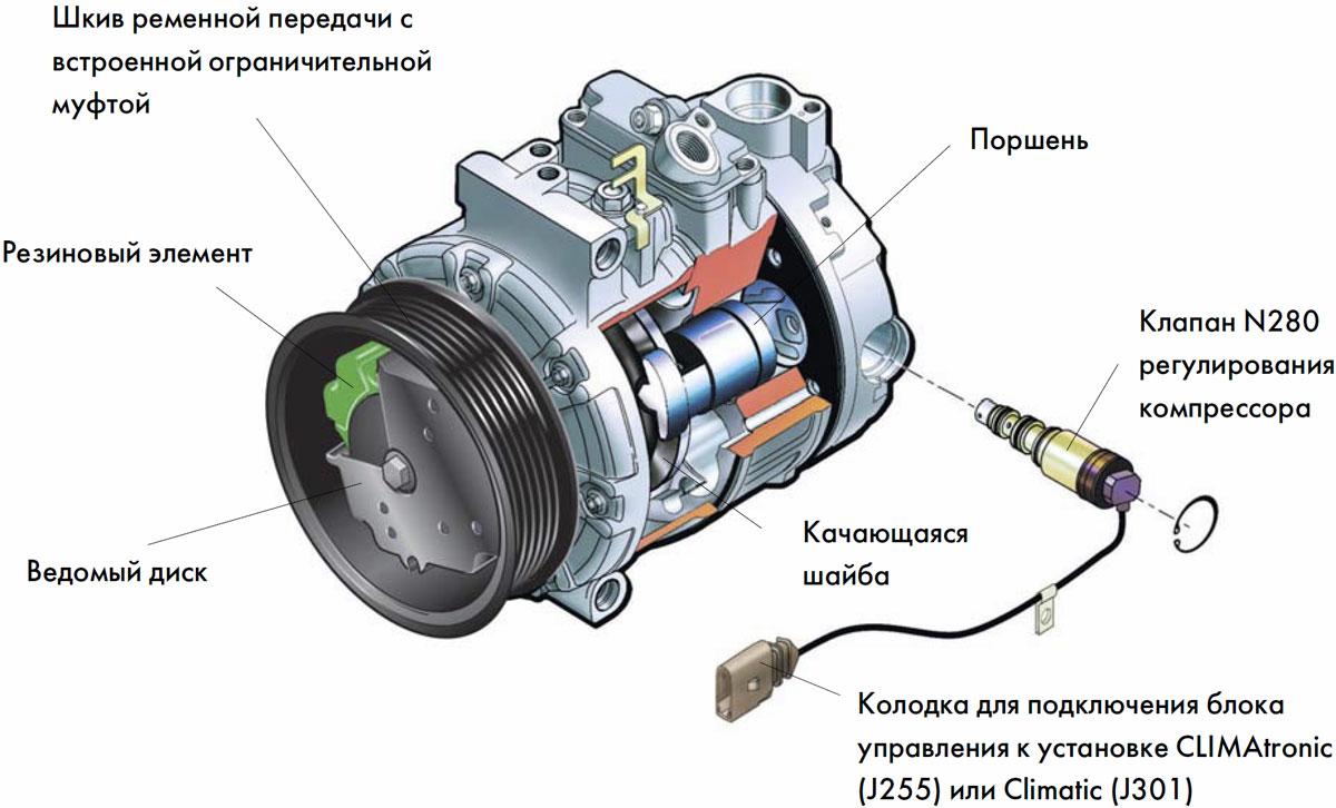 Замена компрессора кондиционера на авто своими руками